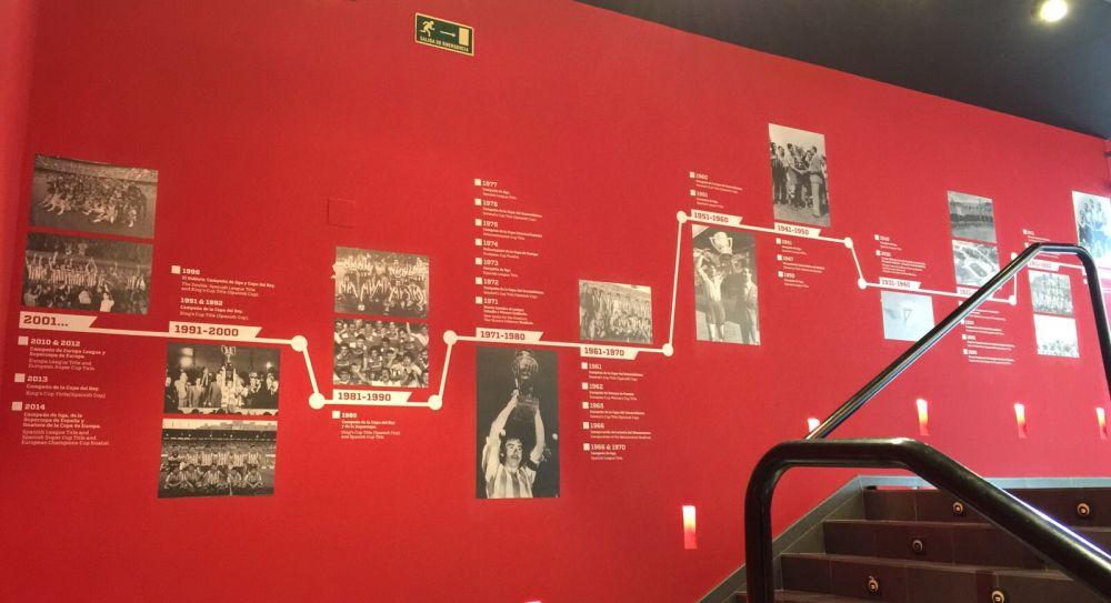 Cronologia histórica en PVC
